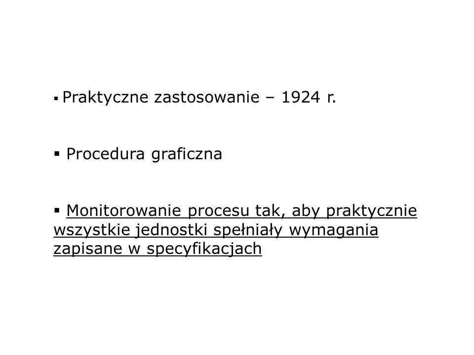 Praktyczne zastosowanie – 1924 r.