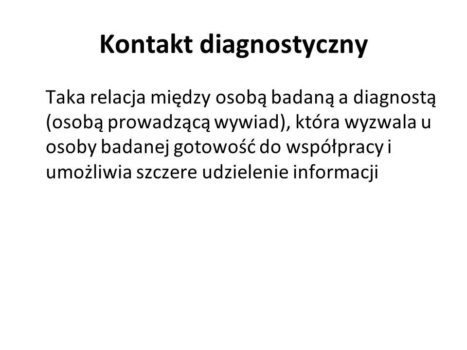 Kontakt diagnostyczny