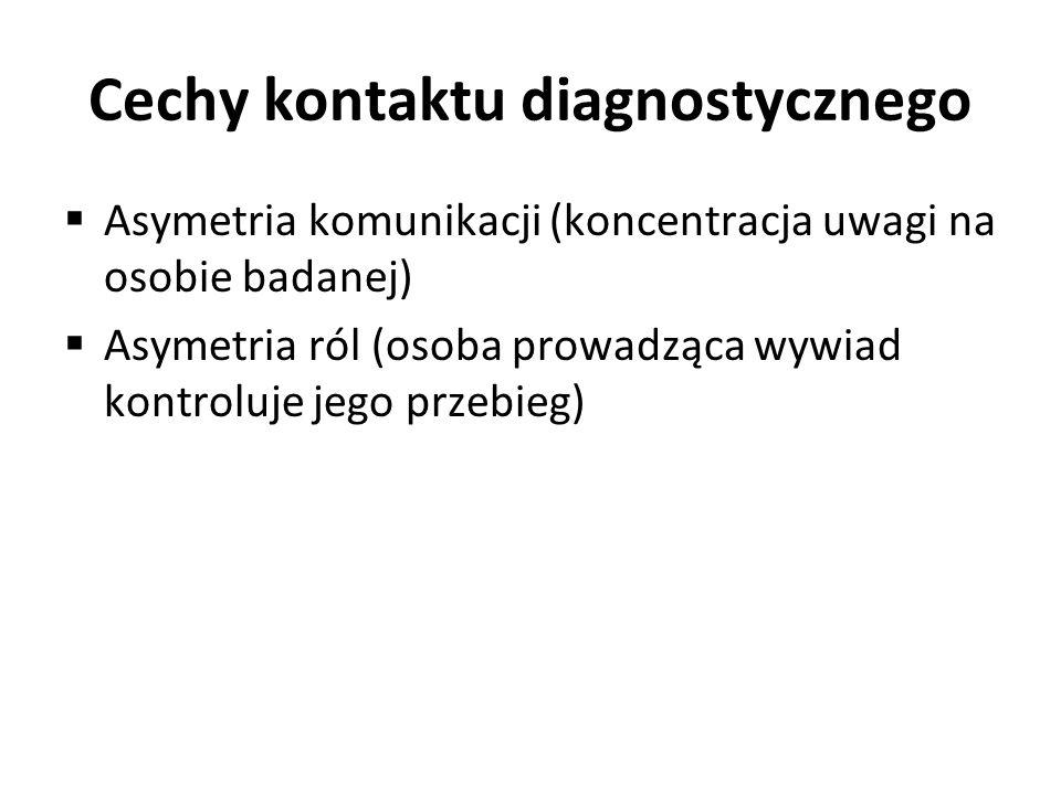 Cechy kontaktu diagnostycznego