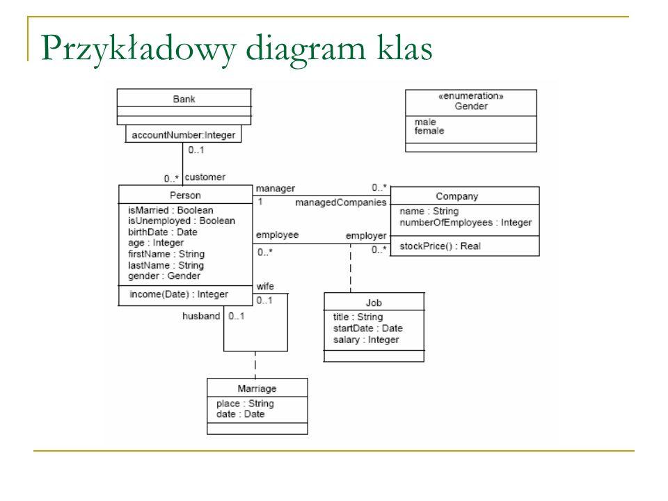 Przykładowy diagram klas
