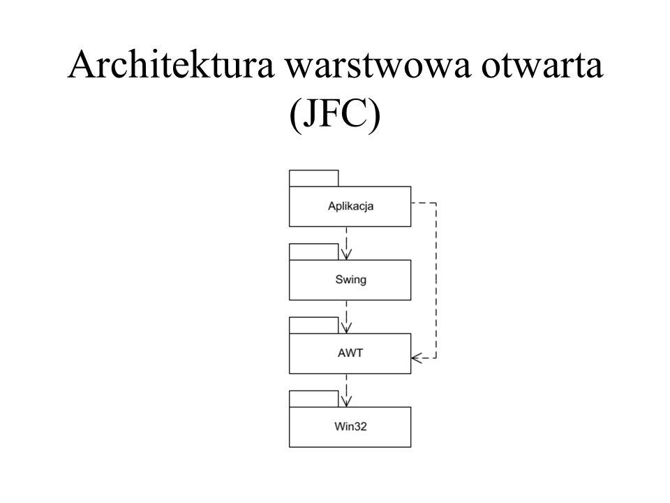 Architektura warstwowa otwarta (JFC)