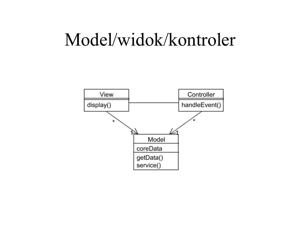 Model/widok/kontroler