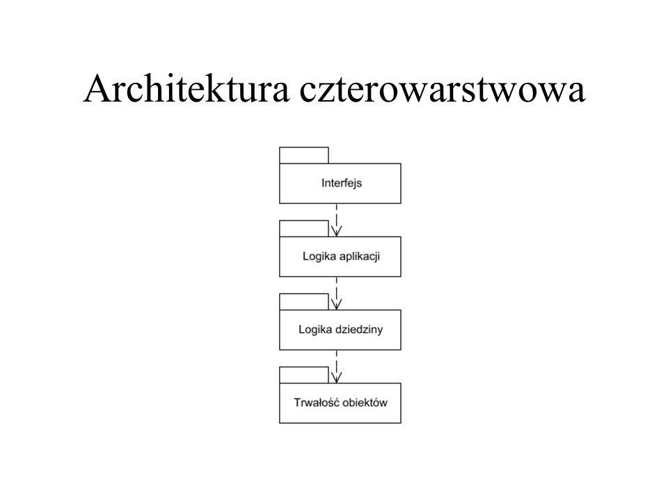 Architektura czterowarstwowa