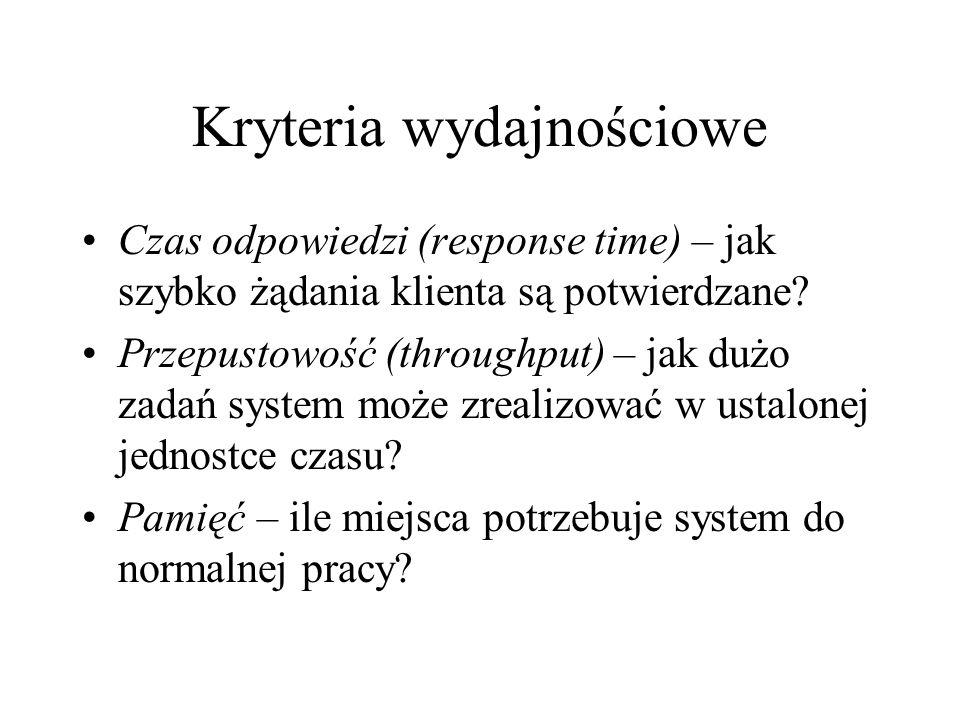 Kryteria wydajnościowe