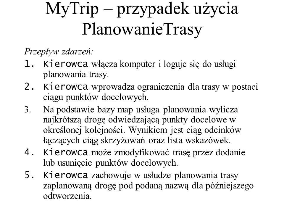 MyTrip – przypadek użycia PlanowanieTrasy