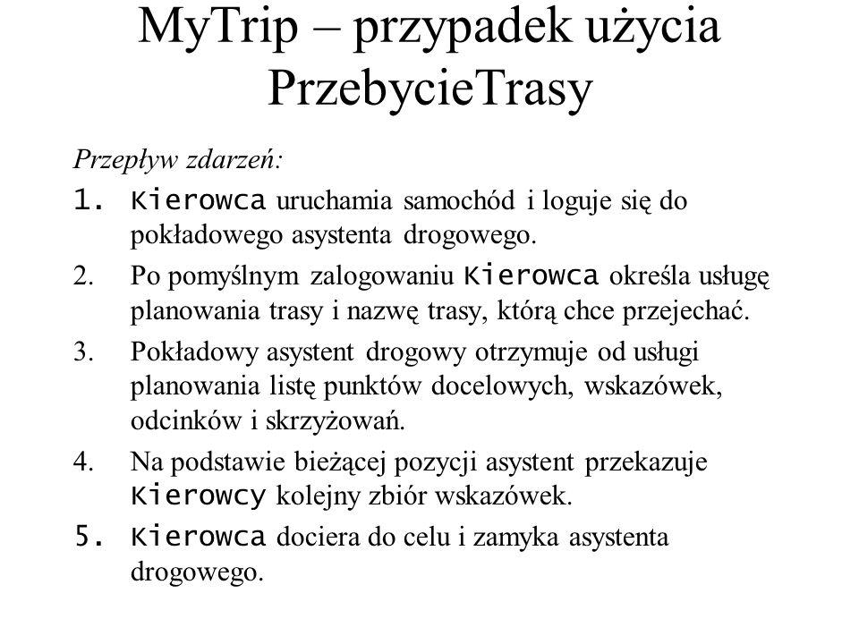 MyTrip – przypadek użycia PrzebycieTrasy