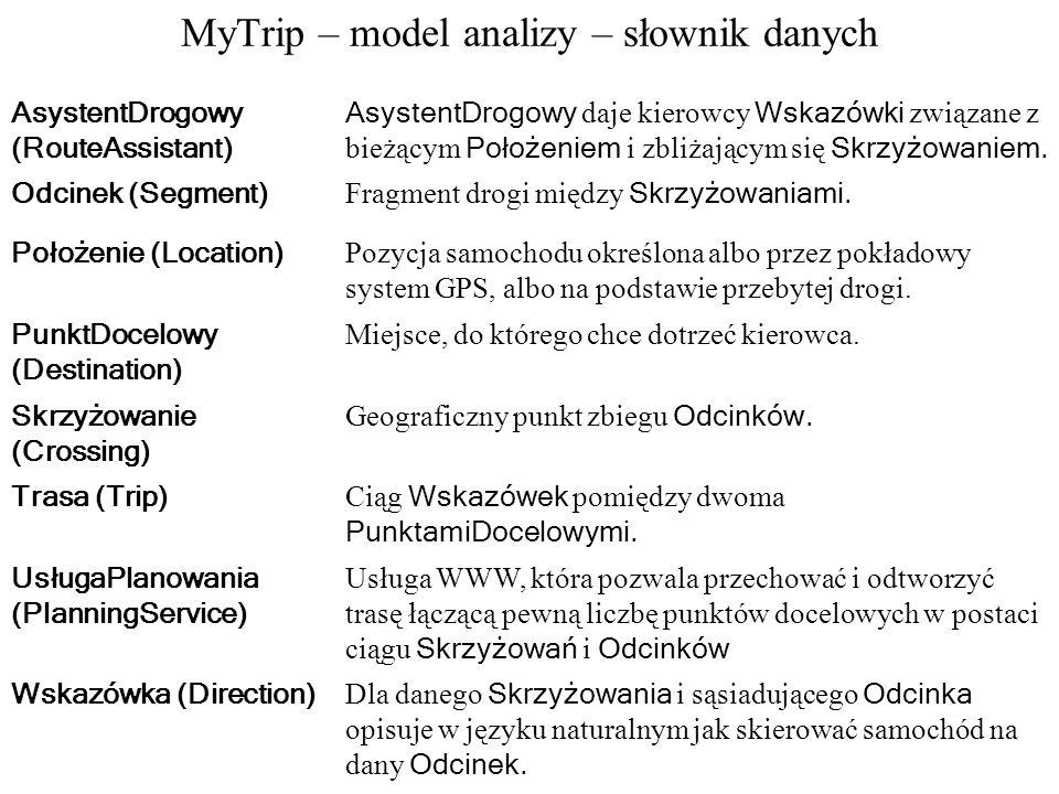 MyTrip – model analizy – słownik danych