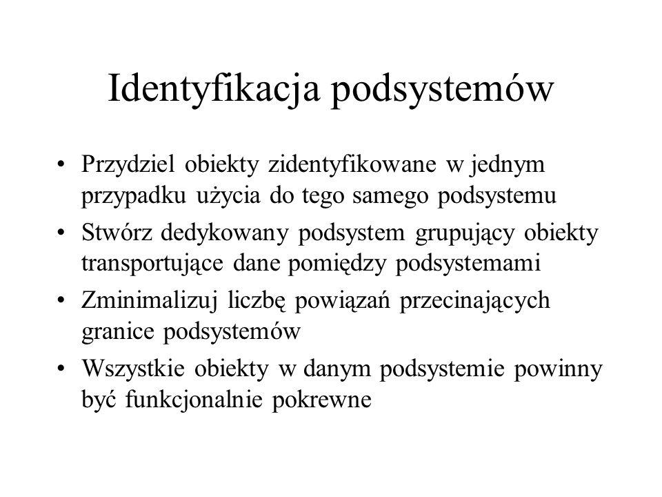 Identyfikacja podsystemów