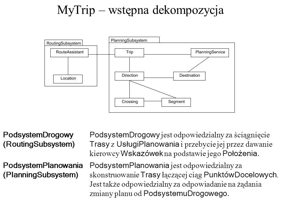 MyTrip – wstępna dekompozycja