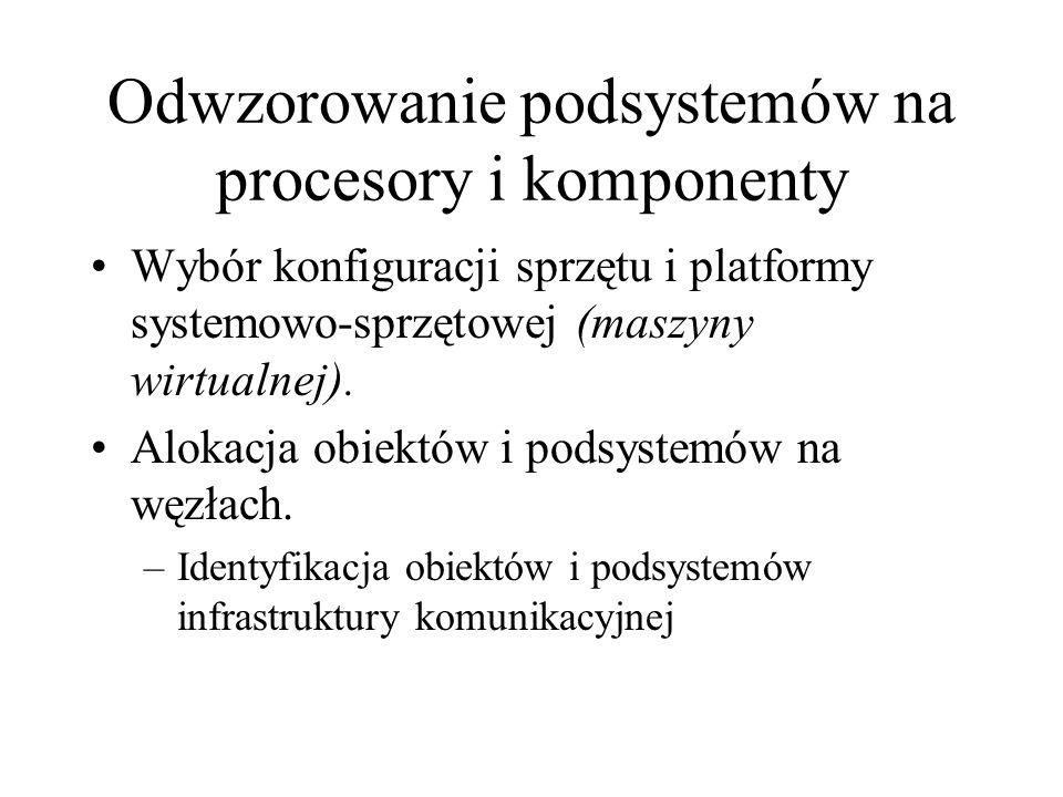 Odwzorowanie podsystemów na procesory i komponenty