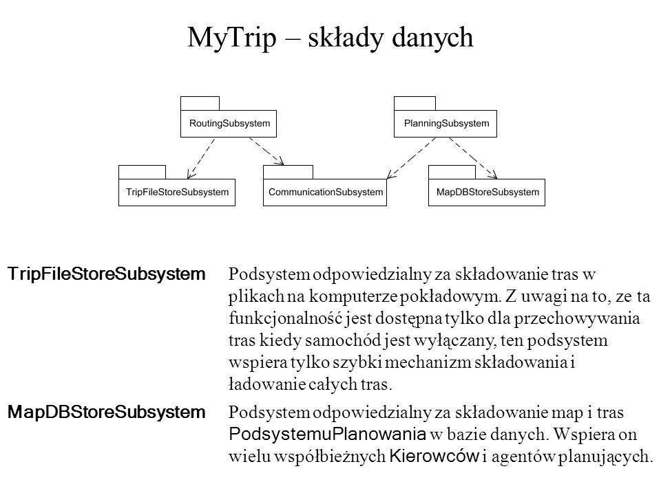 MyTrip – składy danych TripFileStoreSubsystem