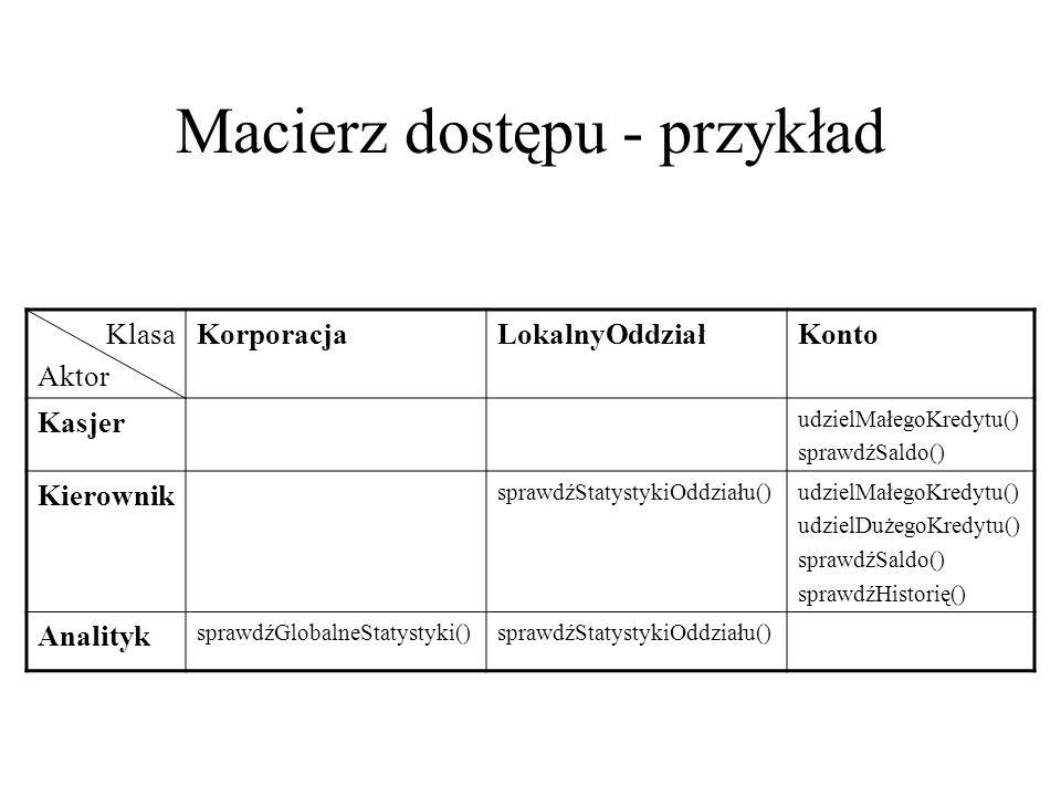 Macierz dostępu - przykład