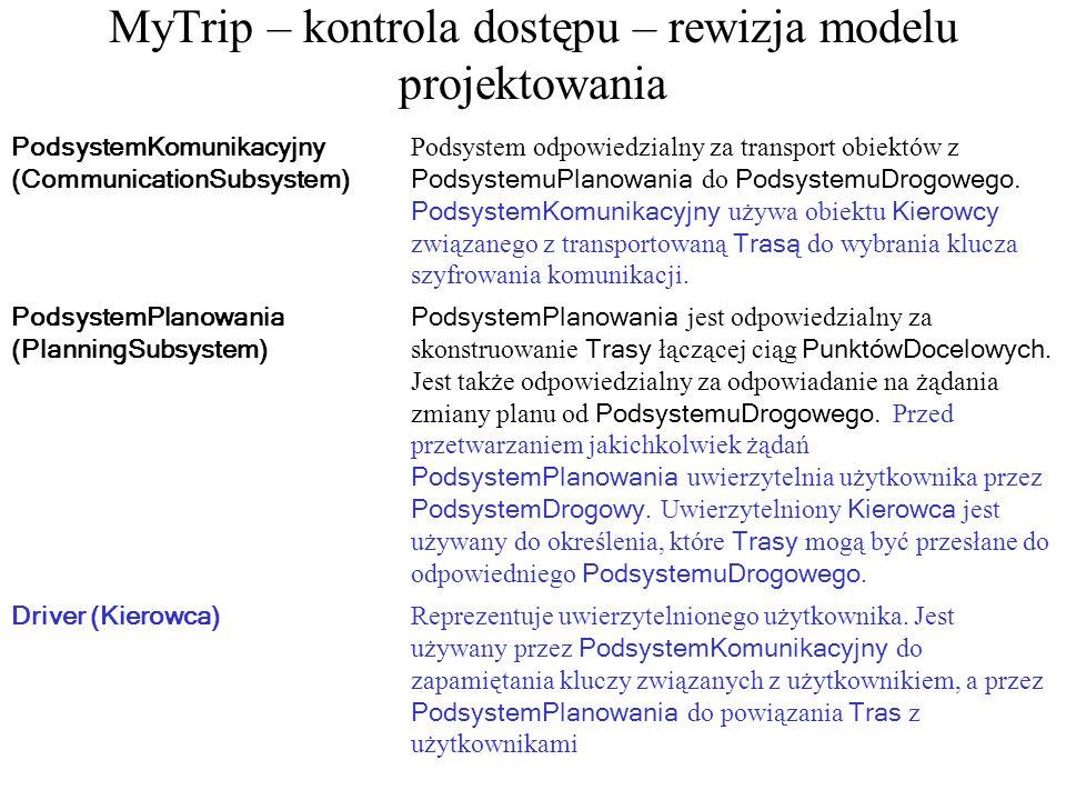MyTrip – kontrola dostępu – rewizja modelu projektowania