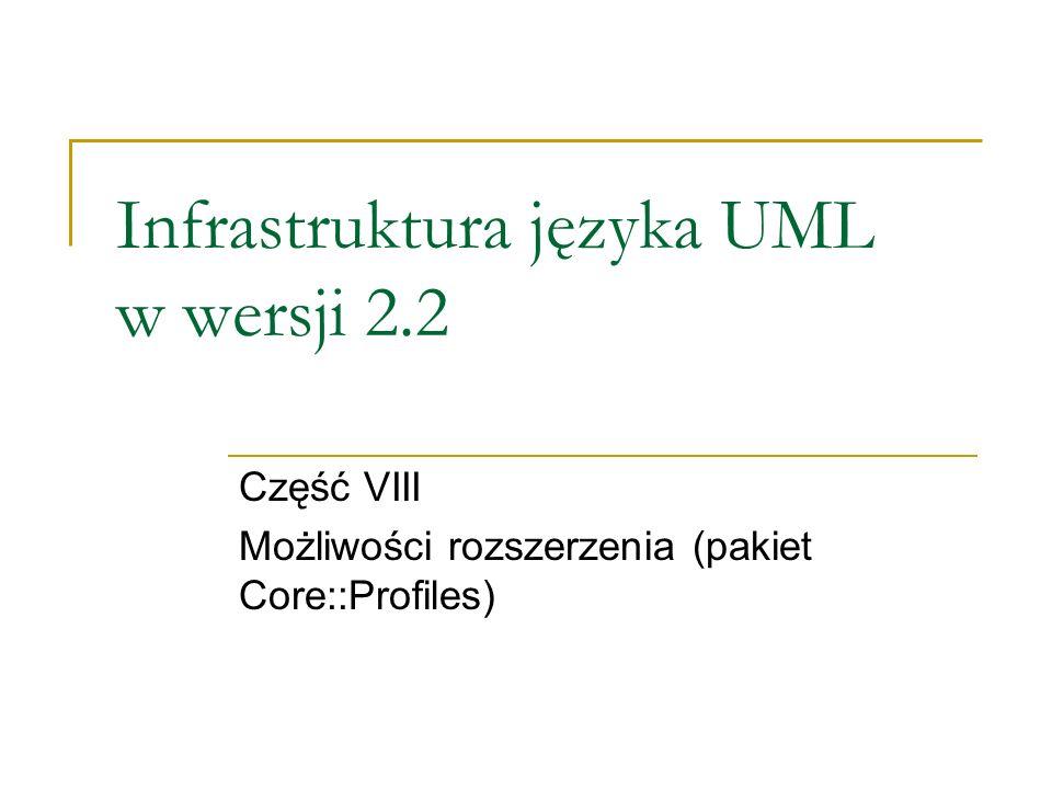 Infrastruktura języka UML w wersji 2.2