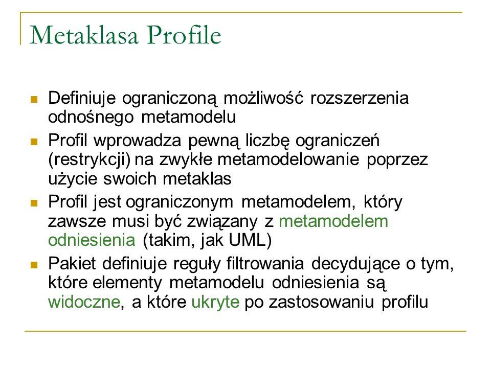 Metaklasa Profile Definiuje ograniczoną możliwość rozszerzenia odnośnego metamodelu.