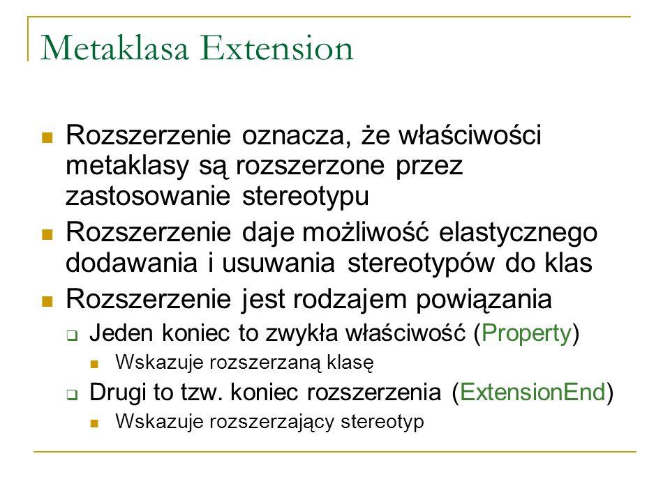 Metaklasa ExtensionRozszerzenie oznacza, że właściwości metaklasy są rozszerzone przez zastosowanie stereotypu.