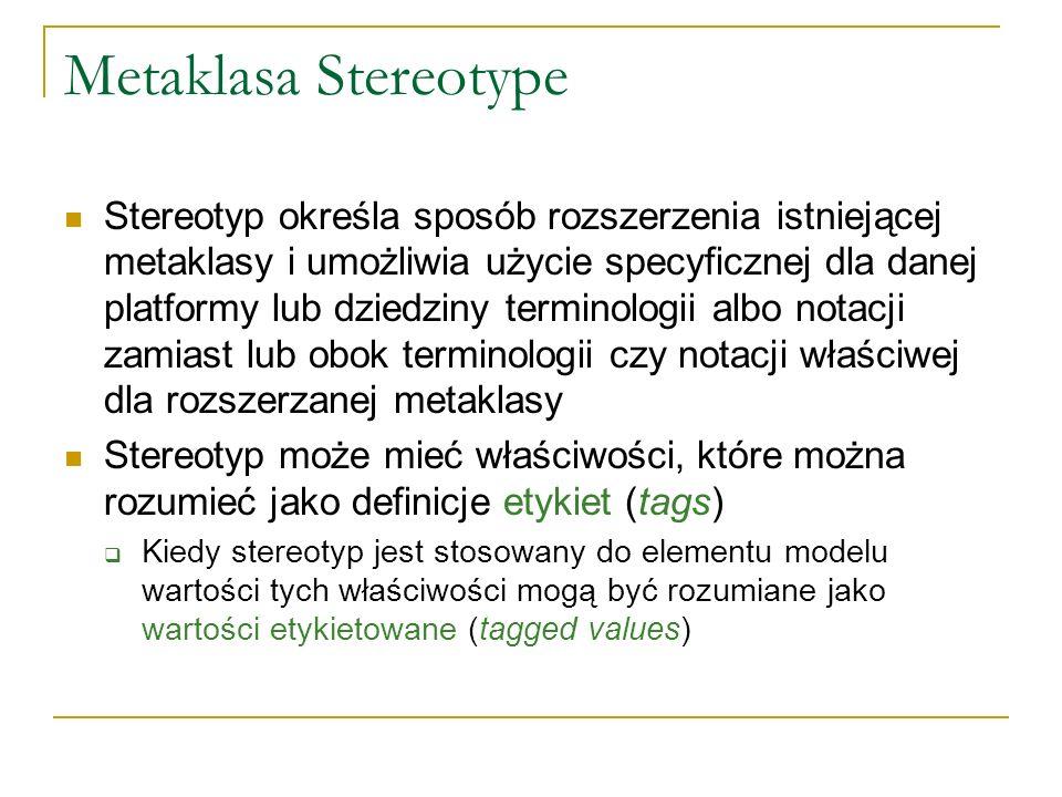 Metaklasa Stereotype
