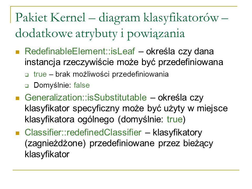 Pakiet Kernel – diagram klasyfikatorów – dodatkowe atrybuty i powiązania