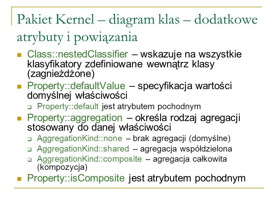 Pakiet Kernel – diagram klas – dodatkowe atrybuty i powiązania