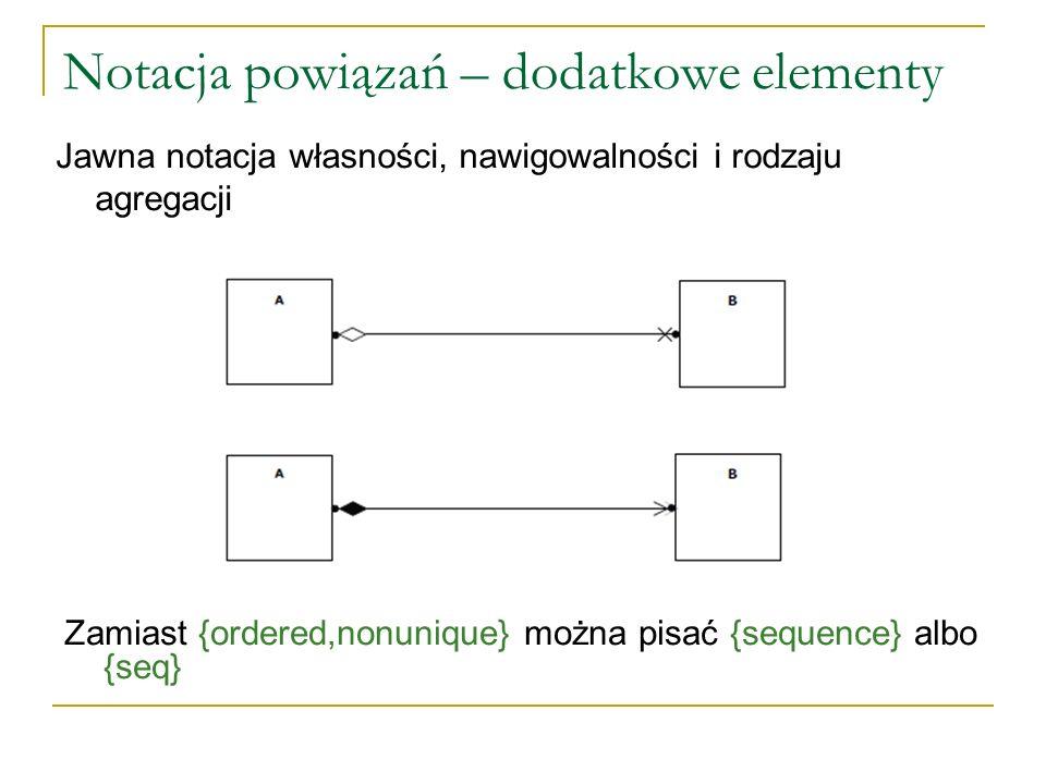 Notacja powiązań – dodatkowe elementy