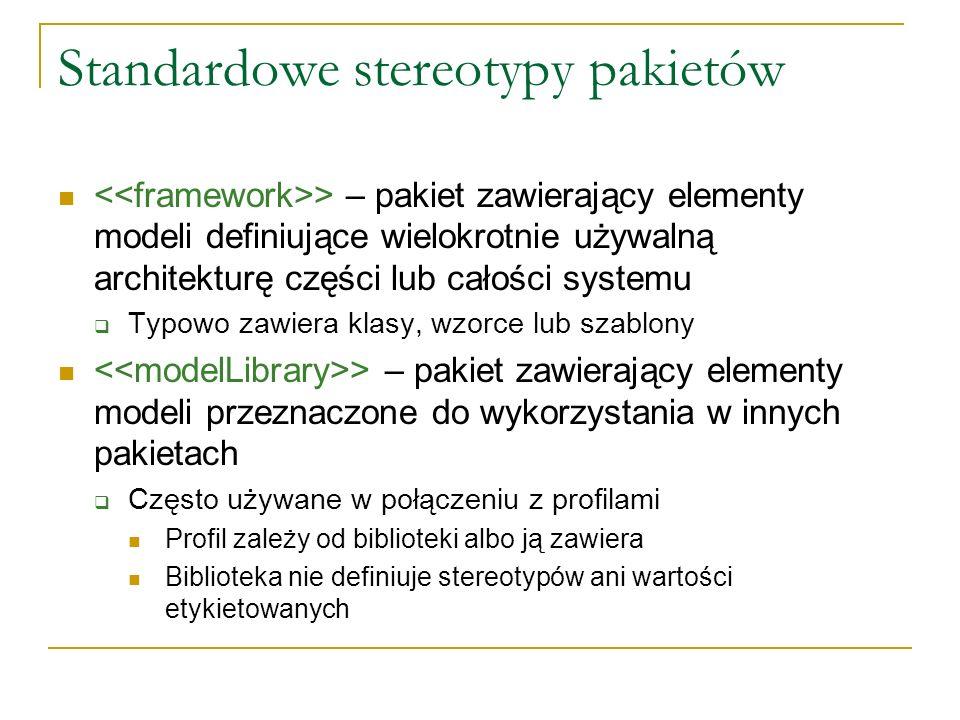Standardowe stereotypy pakietów