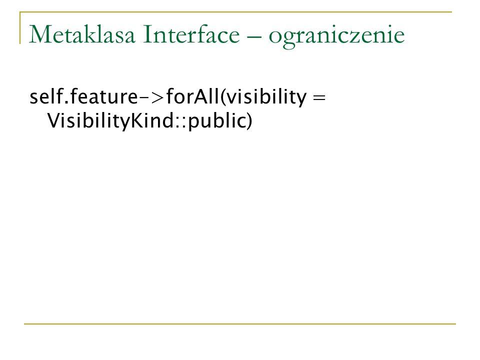 Metaklasa Interface – ograniczenie