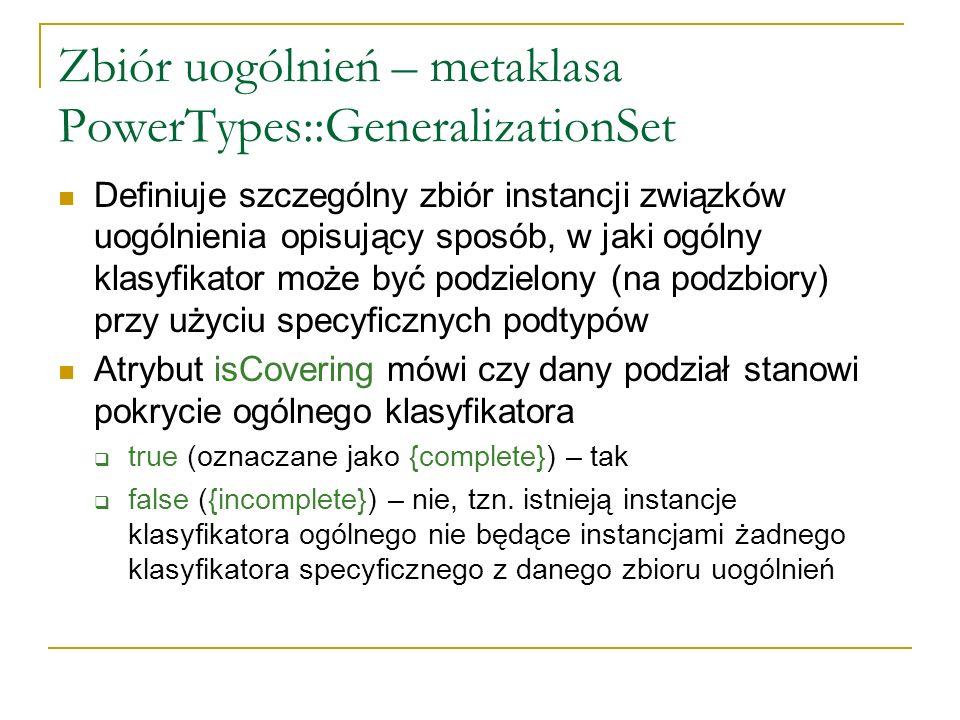Zbiór uogólnień – metaklasa PowerTypes::GeneralizationSet