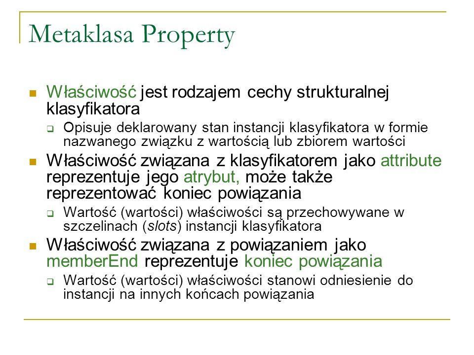 Metaklasa Property Właściwość jest rodzajem cechy strukturalnej klasyfikatora.