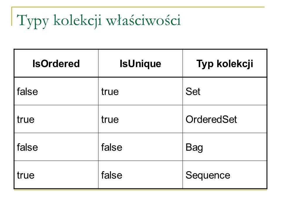 Typy kolekcji właściwości