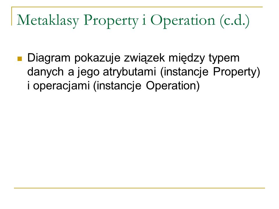 Metaklasy Property i Operation (c.d.)