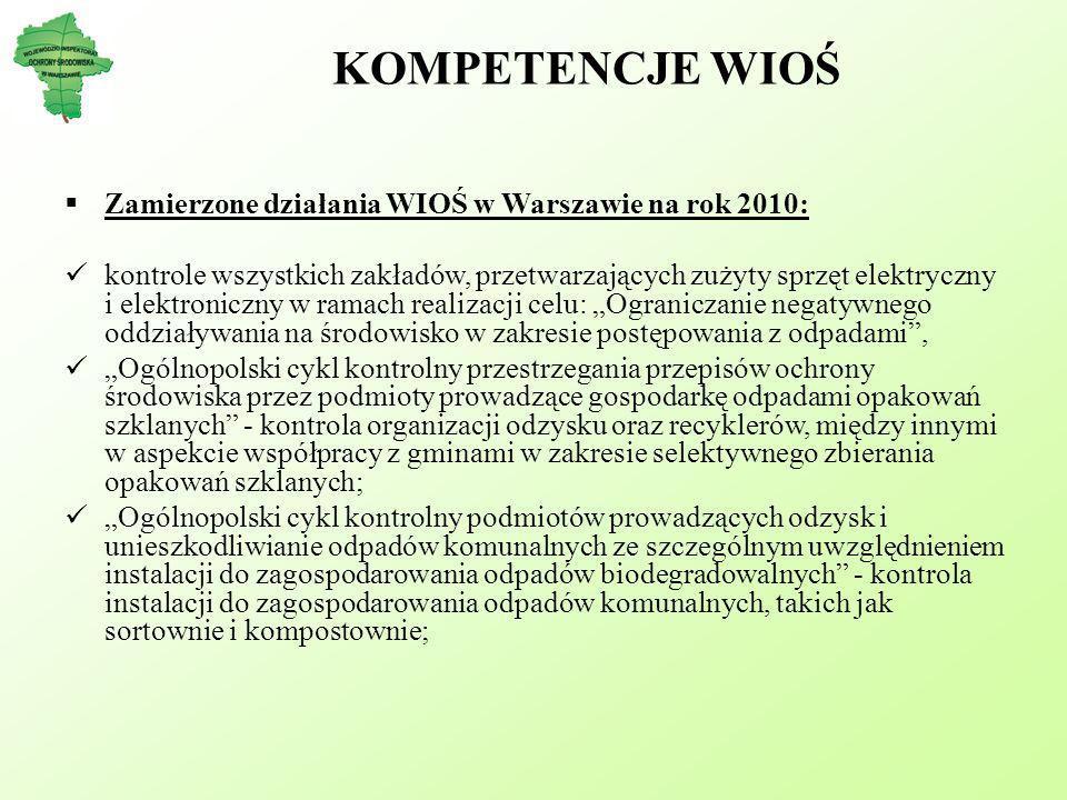 KOMPETENCJE WIOŚ Zamierzone działania WIOŚ w Warszawie na rok 2010: