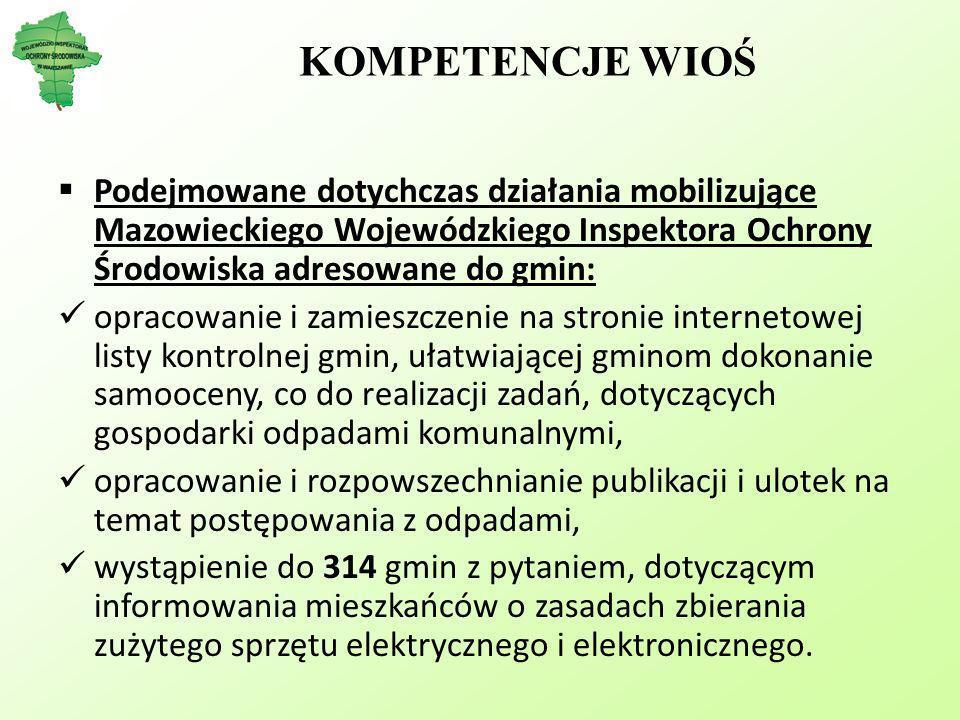 KOMPETENCJE WIOŚ Podejmowane dotychczas działania mobilizujące Mazowieckiego Wojewódzkiego Inspektora Ochrony Środowiska adresowane do gmin: