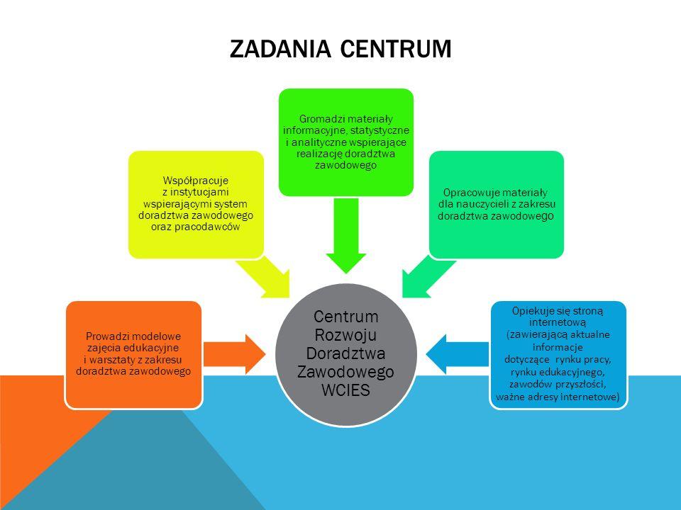 Zadania centrum Centrum Rozwoju Doradztwa Zawodowego WCIES