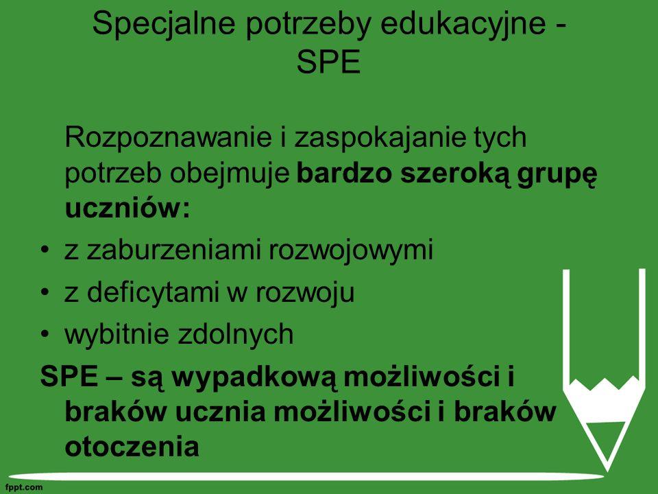 Specjalne potrzeby edukacyjne - SPE