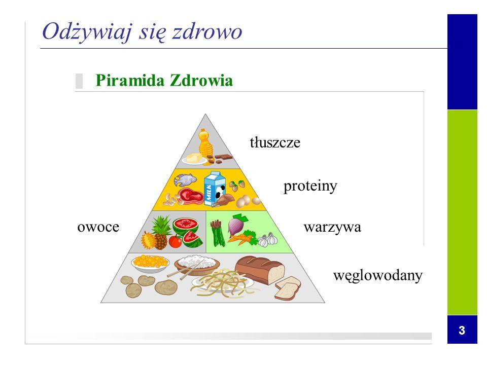 Odżywiaj się zdrowo Piramida Zdrowia tłuszcze proteiny owoce warzywa