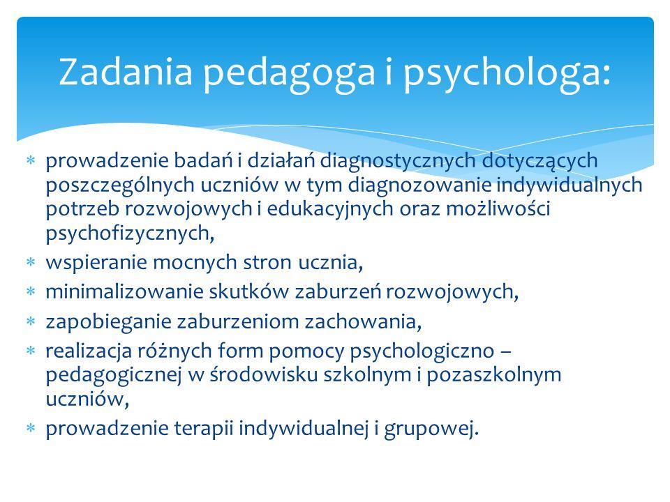 Zadania pedagoga i psychologa: