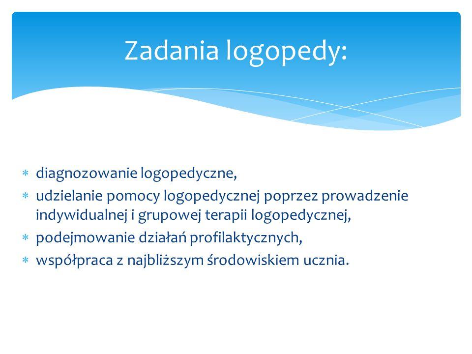 Zadania logopedy: diagnozowanie logopedyczne,