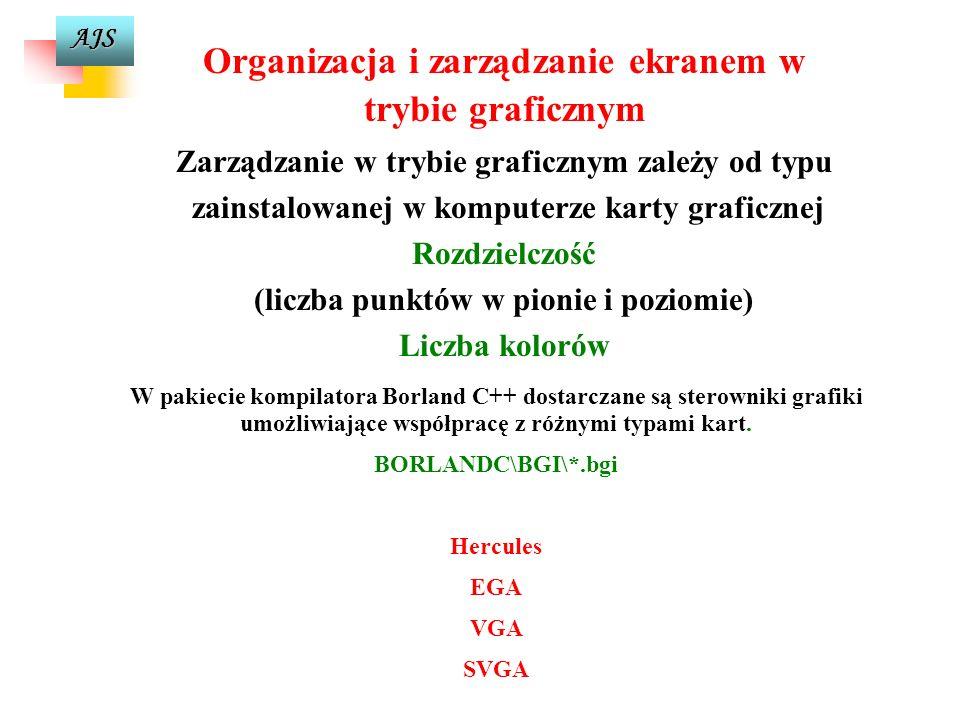 Organizacja i zarządzanie ekranem w trybie graficznym
