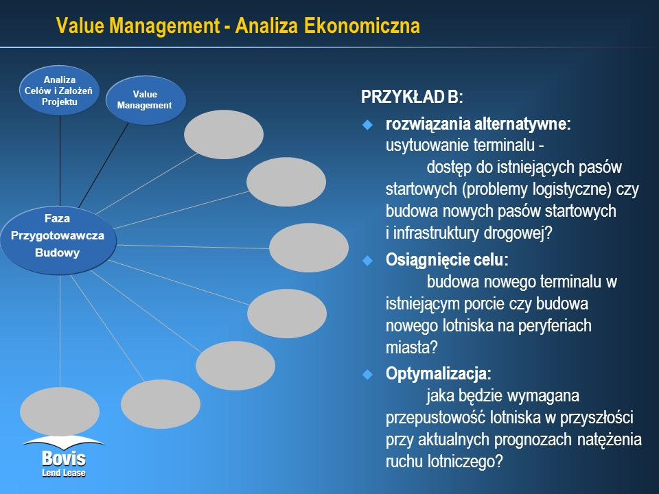 Value Management - Analiza Ekonomiczna