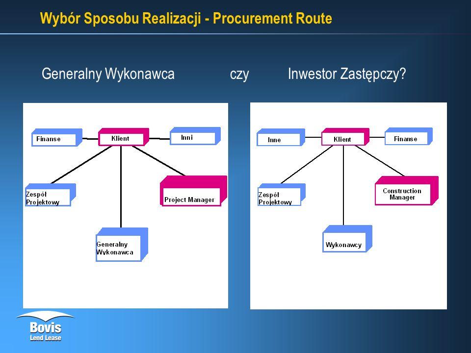 Wybór Sposobu Realizacji - Procurement Route