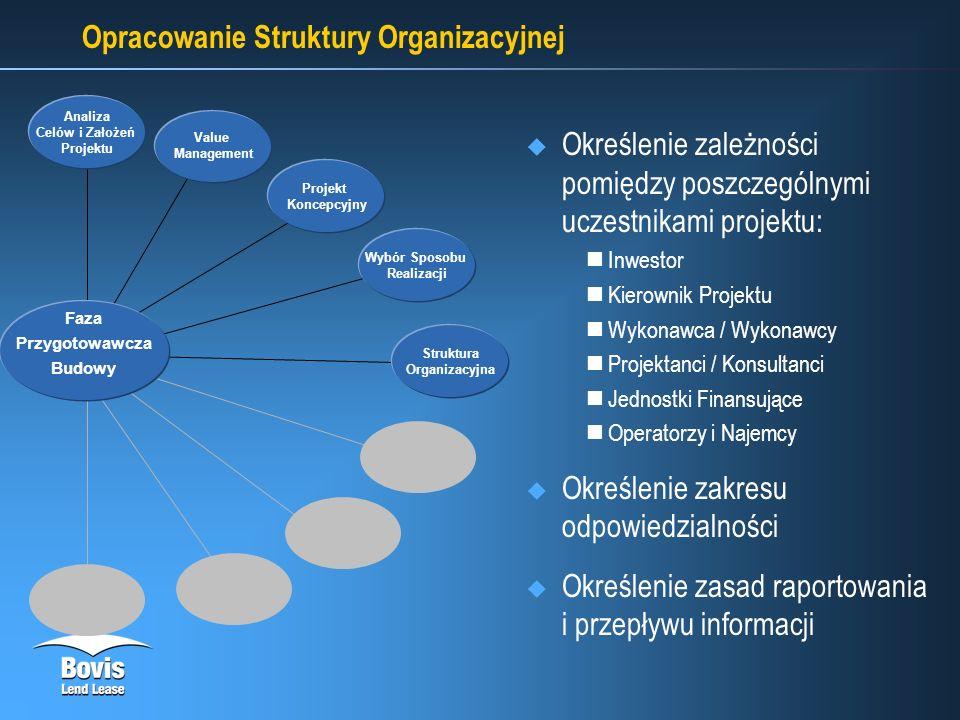 Opracowanie Struktury Organizacyjnej