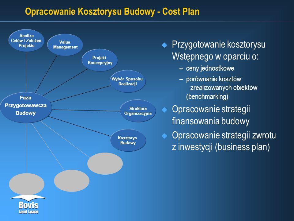 Opracowanie Kosztorysu Budowy - Cost Plan