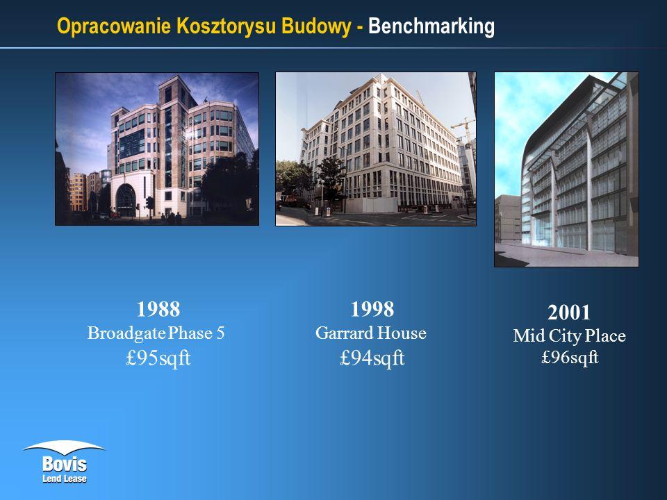 Opracowanie Kosztorysu Budowy - Benchmarking