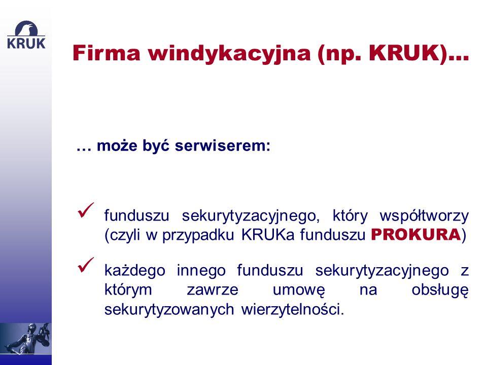 Firma windykacyjna (np. KRUK)…