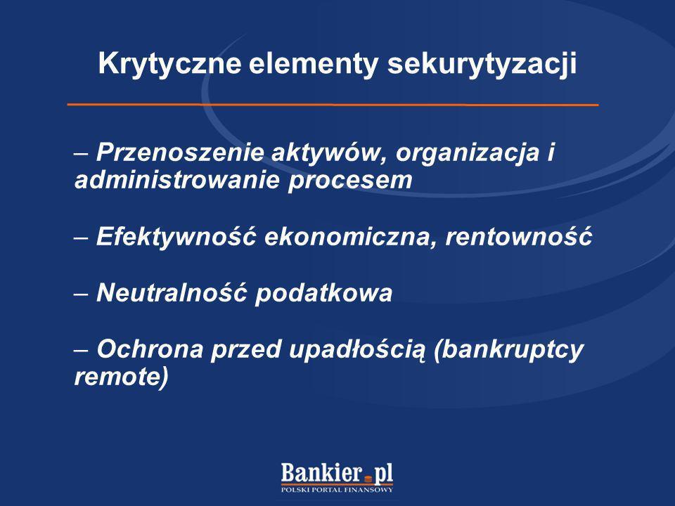 Krytyczne elementy sekurytyzacji