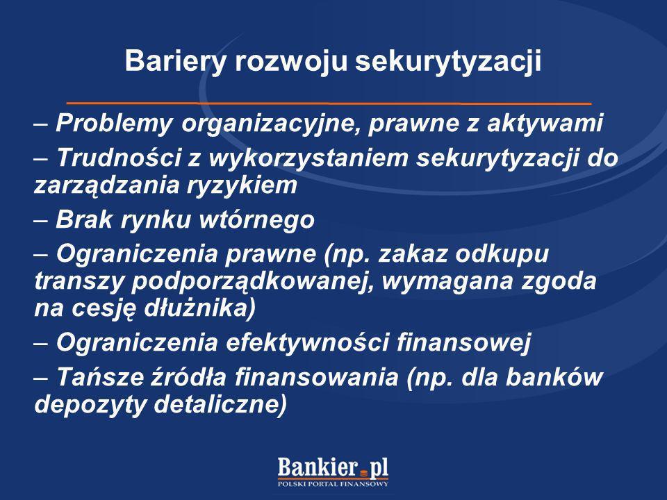 Bariery rozwoju sekurytyzacji