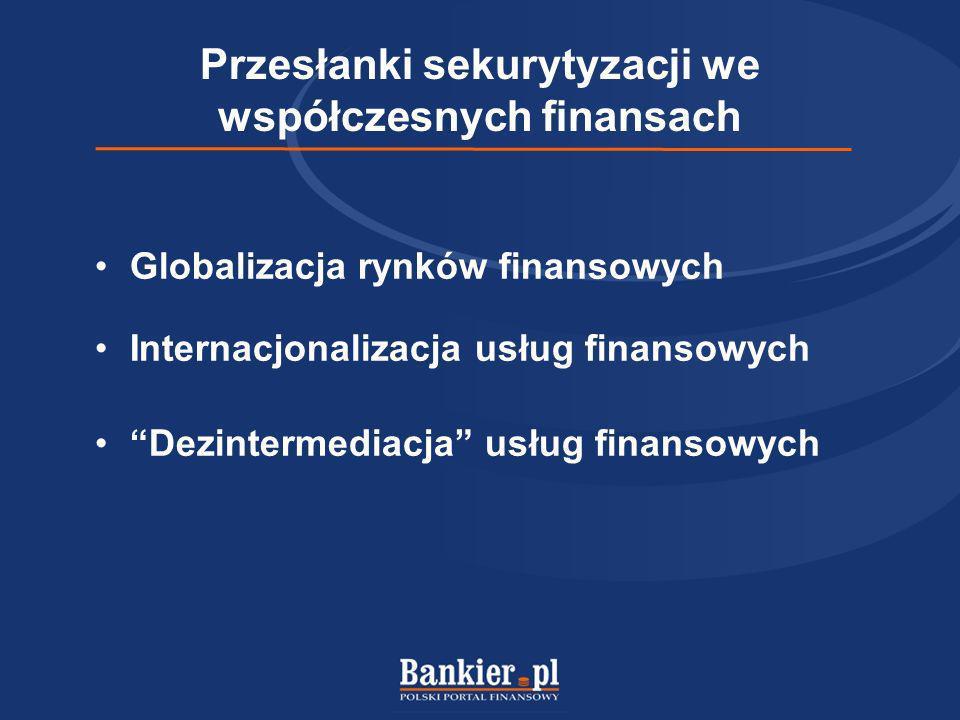 Przesłanki sekurytyzacji we współczesnych finansach