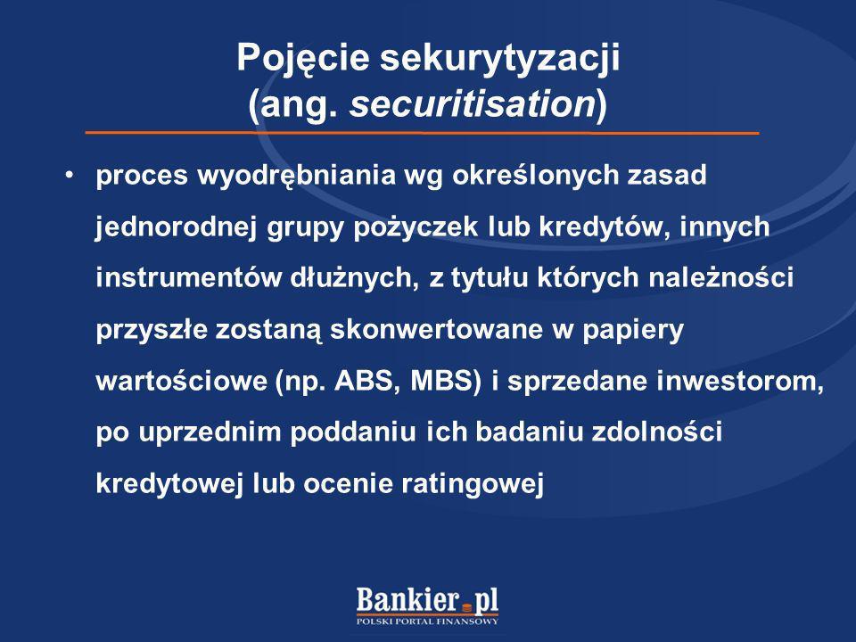 Pojęcie sekurytyzacji (ang. securitisation)