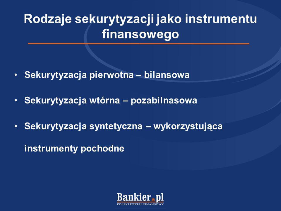 Rodzaje sekurytyzacji jako instrumentu finansowego