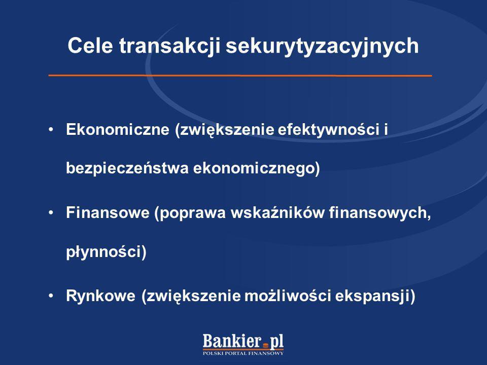 Cele transakcji sekurytyzacyjnych